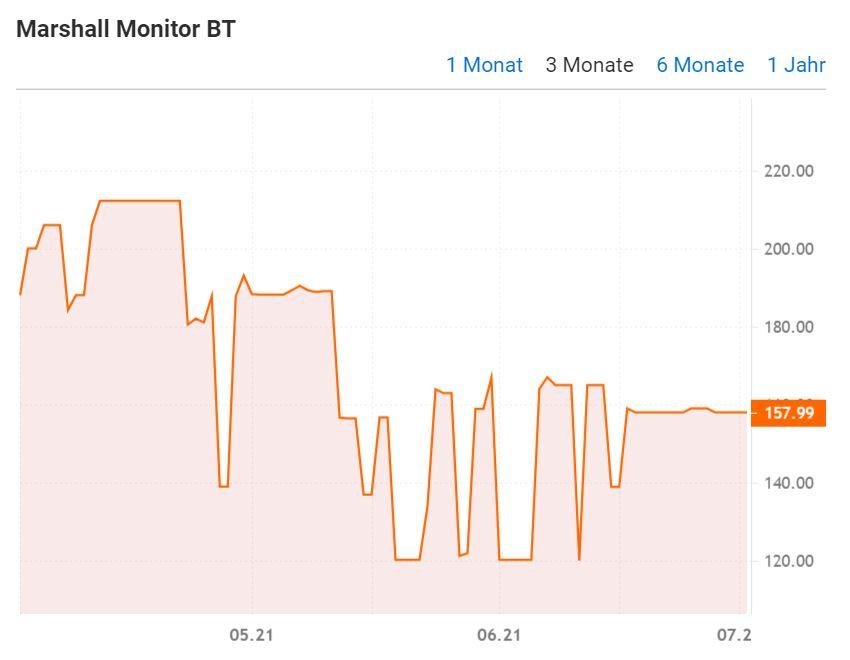 marshall_monitor_bluetooth_kopfhoerer_idealo